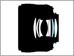AF-S Nikkor 50mm f/1.8Gレンズ構成図