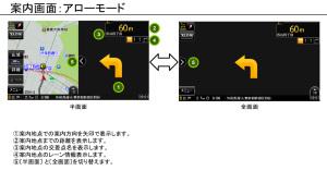RM-XR550XL ナビ アローモード画面