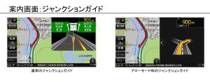 RM-XR550XL ジャンクションガイド画面