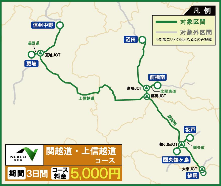 2019年ETC二輪車限定ツーリングプラン【関越道・上信越道コース】