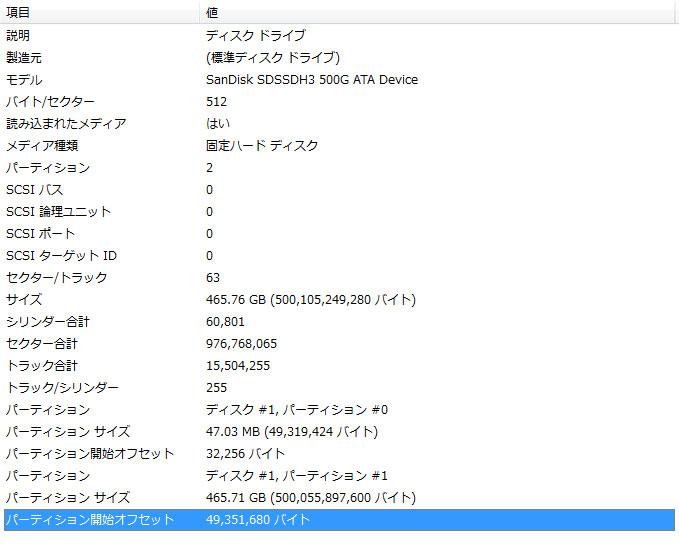 【写真2】4Kアライメント調整前のmsinfo32.exeでシステム情報を起動した場合の「システムの要約→コンポーネント→記憶域→ディスク」の情報