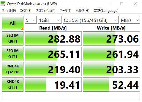 【写真5】CrystalDiskMarkの値:Let's note Let's note SX2(Core i5-3320M vPro標準電圧版、メモリ8GB)SANDISK ULTRA 3D SSD SDSSDH3-500G-J25
