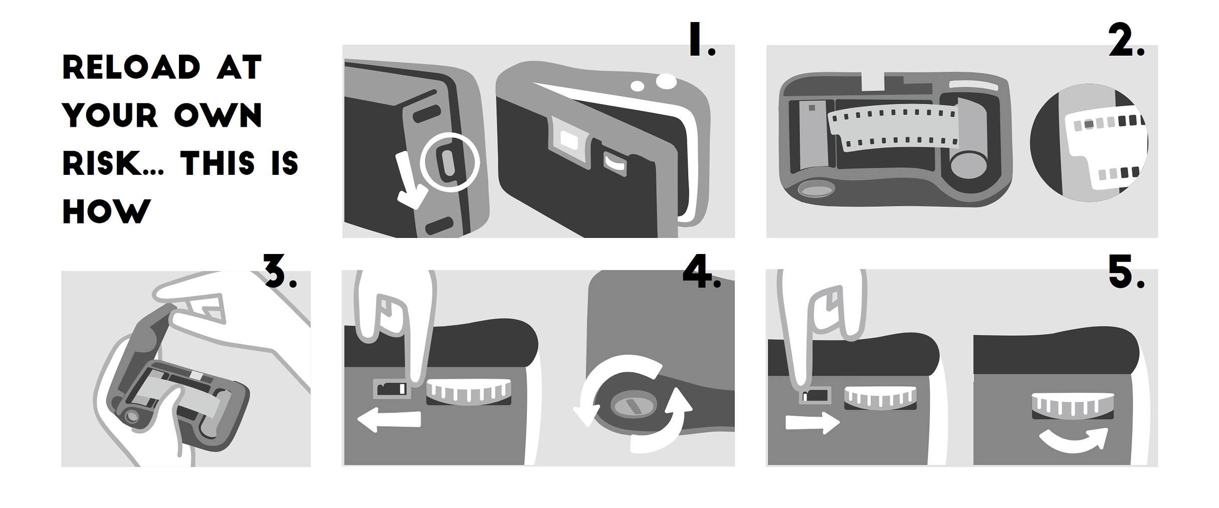 「Simple Use Film Camera」フィルム入れ替え方法(※フィルム入れ替え後の撮影はお客様の自己責任となること、何卒ご了承ください。)